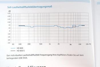 HD800の周波数特性グラフ