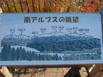 小黒川PA下りにある山名を説明する看板