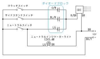 KL250Rのダイオードブロック周辺図
