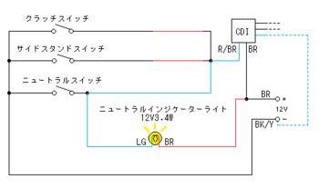KL250Rのニュートラルインジケーター点灯の想像図